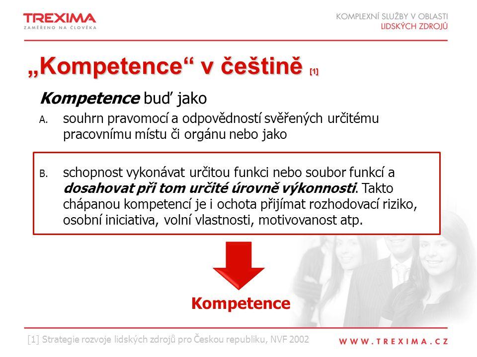 """""""Kompetence v češtině [1]"""